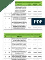 IDEAS DE PROYECTOS REGISTRADOS.docx
