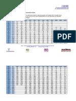 Generator kVA-kW-Amp Chart.pdf