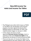(2018) New BIR Income Tax Rates And