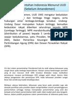 Sistem Pemerintahan indonesia UUD '45.pptx