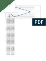 Eppler E473 aerobatic aircraft airfoil.pdf