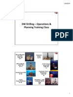 Introduction Of Drilling Wells Offshore