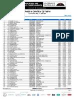 XC World Championships Results - Junior Men
