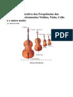 Tabela Comparativa das Frequências das Cordas dos Instrumentos Violino.docx