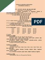 Schema Şi Materialul Verbal Pentru Consolidarea JJJ