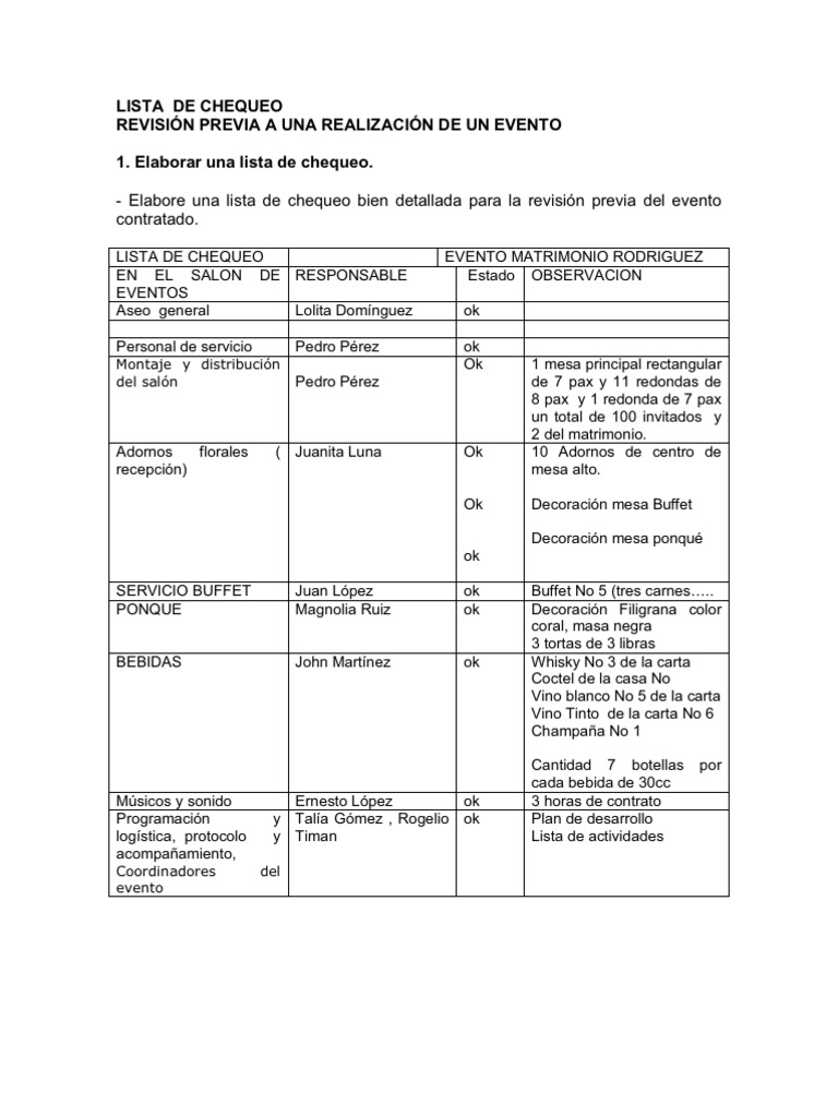 Documento Sobre Lista de Chequeo de Un Evento