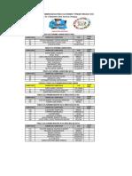 Resultados Campeonato Sudamericano Csff 2018