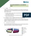 Actuaciones en Ahorro Energetico Con Inversion Propia de La UCLM