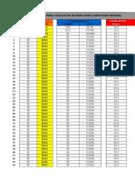 Modelo de Planilha de Cálculo de DB x Dose