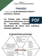 Introducción al taller de valoración de empresa