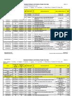 Kobelco Dealer Software Index
