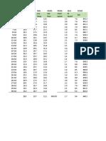 datos climaticos La Joya - Arequipa 2017 - 2018.xlsx
