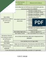 certificacion-ambiental-autoridades