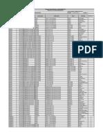 Reporte Plantacion 2016-2018 Sdqs