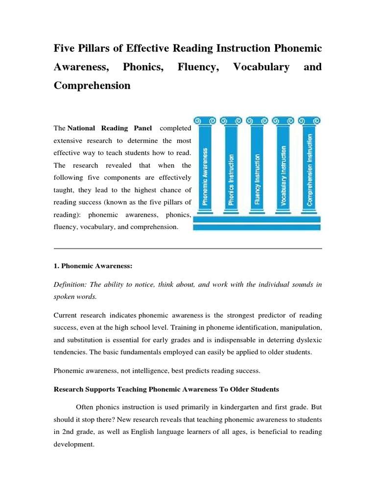 Five Pillars Of Effective Reading Instruction Phonemic Awareness