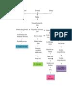 pathway dislokasi.docx