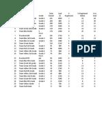 Heber Valley Elementary Class Rankings