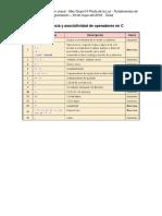 Precedencia y asociatividad de operadores en C.docx
