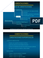 cimentaciones_superficiales_3