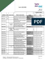 EngineModification_Status_HB-ZMB.pdf