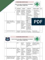 dlscrib.com_113-ep-1-hasil-identifikasi-peluang-perbaikan-dan-tindak-lanjutnya.pdf