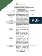 Planeación general y metodologías empleadas.pdf