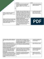 conceptos didactica2
