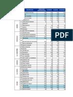 Pob Por Comunidad Censo 2012
