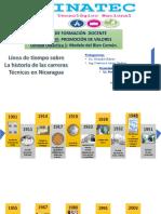 Linea de Tiempo Historia de La Educación Técnica en Nicaragua