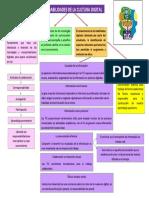 Mapa conceptual_Habilidades Cultura Digital.docx
