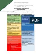 TRADUCCIÓN-DE-GUIA-AHA-2017.pdf