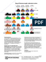 Colour_codes_TC_110531.pdf