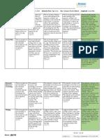 tesol lesson plan feedback-weebly