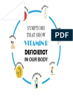 Symptoms that show Vitamin B deficiency in our body