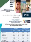 Infrastructure Development through PPP