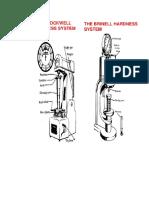 hardness testing machines.doc