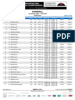 DHI Women Elite Qualifying Results Lenzerheide World Championships 2018