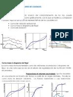 Curva Masa.pdf