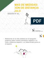 Sesión 3-Sistemas de medidas.pptx