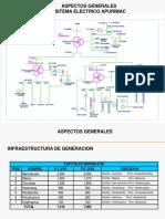 Reglas del Codigo Nacional de Electricidad en Distribucion Electrica.ppt