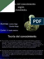 Teoria Del Conocimiento de Aristoteles