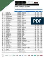 XC World Championships Lenzerheide, Switzerland 2018 Results - U23 Men