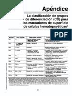 Apéndice Inmunología básica y clínica