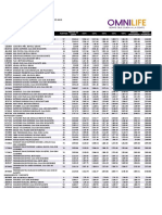 Lista de Precios México Nutricional 150520181