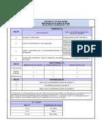 calificacion OBRA CIVIL.xls