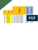 PPDM05 Versiones de Fabricación (PT Adic) 06.09