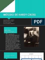 Método de Hardy Cross