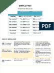 Simple Past and Verbs (Regular and Irregular)