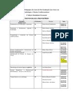 Cronograma-Cardiologia-Provisrio