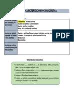 2. Ficha de Caracterización Sociolingüística